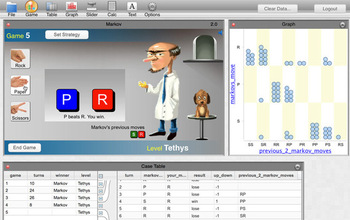 screenshot from Data Games project showing a chartoon doctor and dog