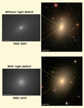 Photo of two giant elliptical galaxies that appear alike, but are very different up close.