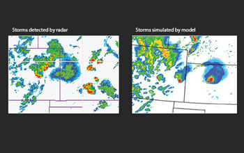 Illustration of storms detected by radar versus storms simulated by model