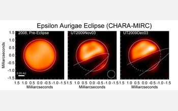 Images of Epsilon Aurigae enabled by CHARA-MIRC before and during the eclipse.