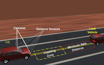 Image of vehicle systems experiments conducted in the webots simulation environment.