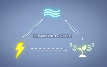 Series logo with the words Human Water Cycle forming a triangle