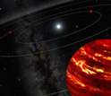 Artist's conception of the multiple planet system