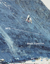 Photo of the geologists' West Blind Fiord, Ellesmere Island, Canada, study site.