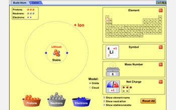 Screenshot of the PhET Build an Atom simulation.