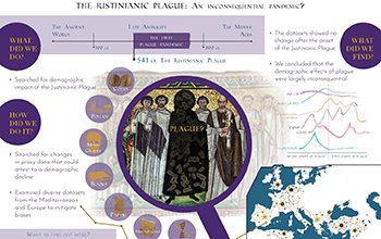 The Justinianic Plague: An inconsequential pandemic?