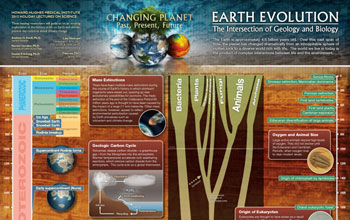 Image of the posters Earth Evolution: The Intersection of Geology and Biology.