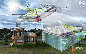 An artist's representation shows a cost-effective solar concentrator.