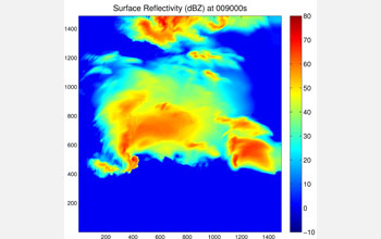 Graph showing the reflectivity at the surface of one of McGovern's simulations.
