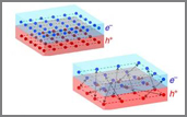 topological excitonic insulators