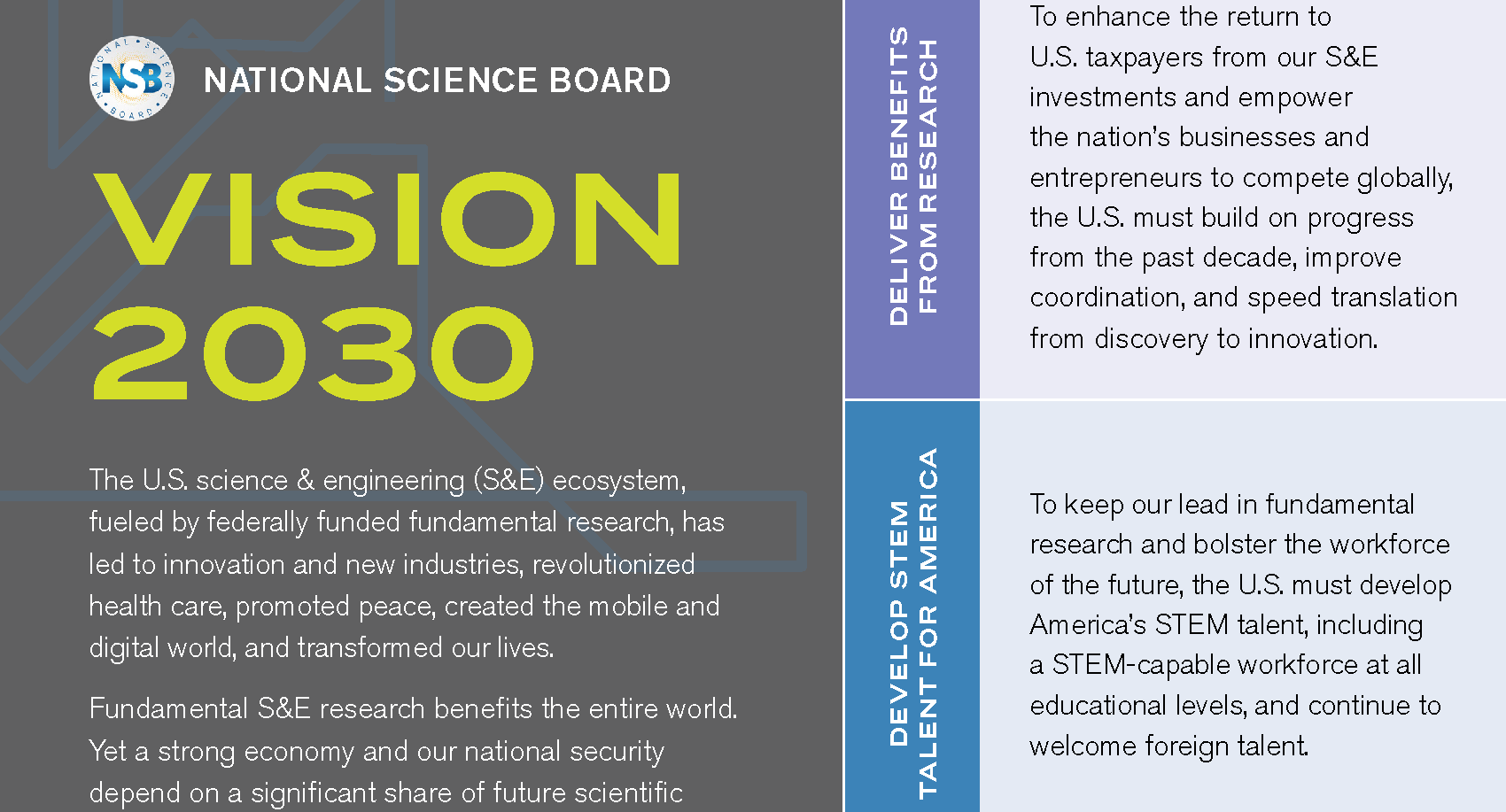 NSB Vision 2030 Onepager Cover