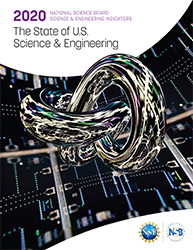 Science and Engineering Indicators 2020 Thematic Reports