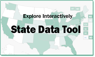 State Data Tool
